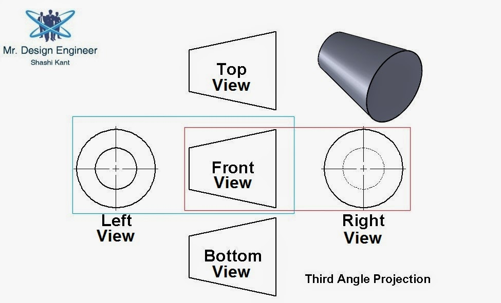 547750373408834201 also Ishashikant blogspot together with 547750373408834201 additionally Orthographic Projection as well Orthographic projection. on 3rd angle projection vs 1st