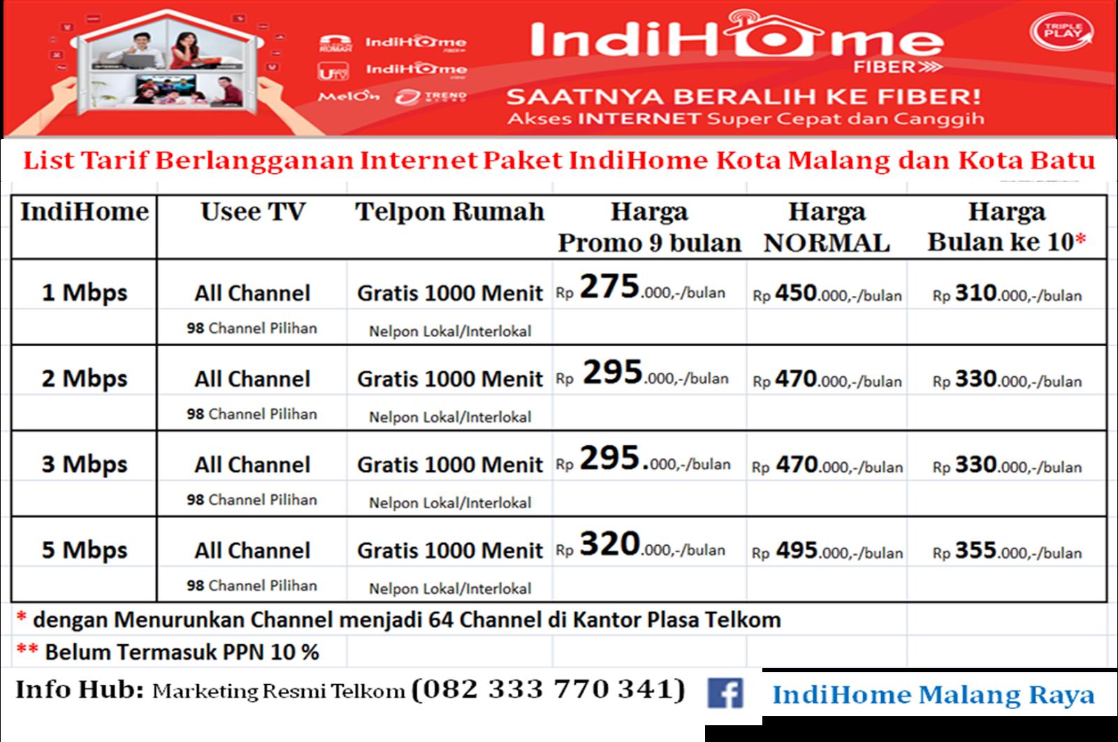 Harga Langganan IndiHome Tahun 2015 Kota Malang, Kab. Malang dan ...