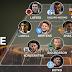 Seleção da Sexta Rodada da Liga Europa