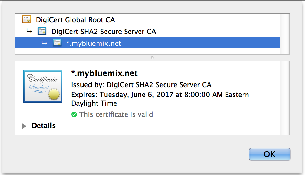 Certificate info for mybluemix.net