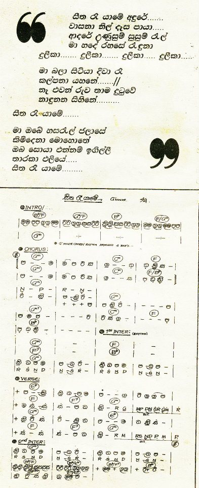 Guitar : guitar chords sinhala songs Guitar Chords Sinhala Songs or Guitar Chordsu201a Guitar Chords ...