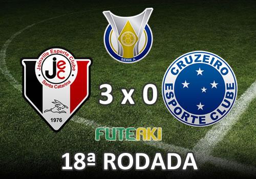 Veja o resumo da partida com os gols e melhores momentos de Joinville 3x0 Cruzeiro pela 18ª rodada do Brasileirão 2015