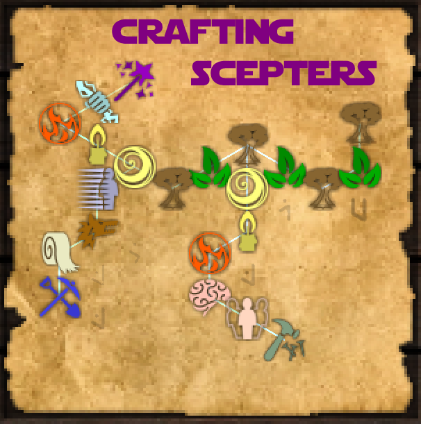 Craft Scepter