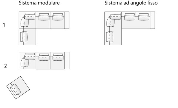 Divani Componibili Angolari. Divano Design Componibile Edas Xl ...