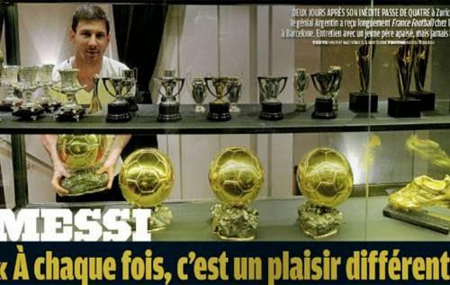 Penghargaan dan Prestasi Lionel Messi