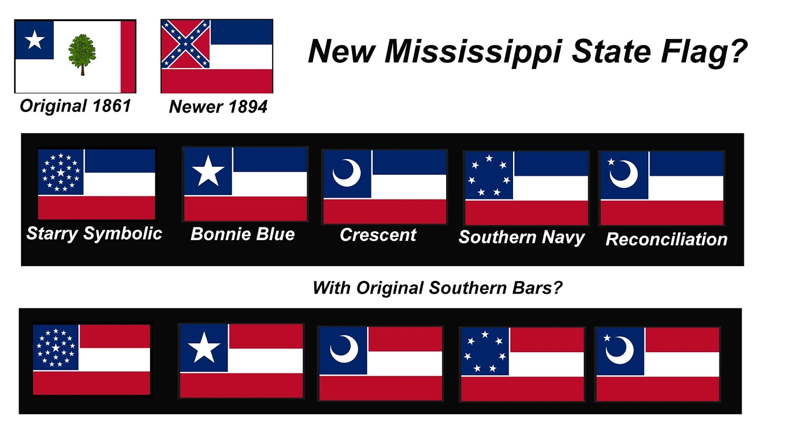 Flag of Mississippi - Wikipedia