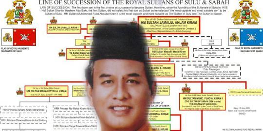 Sultan Sulu akan minta bantuan Indonesia buat rebut Sabah