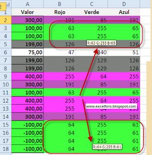 VBA: Formato condicional en Excel según valores repetidos.