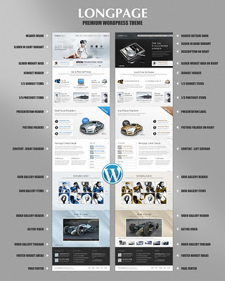 Long Page WordPress Themes