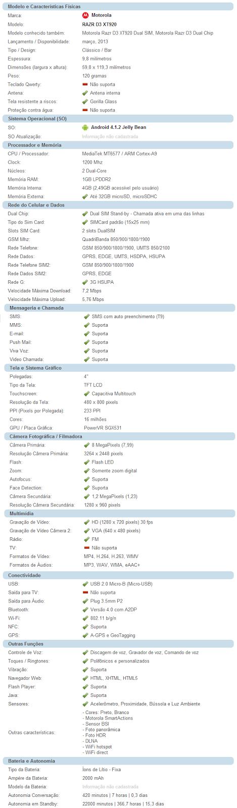 características técnicas do motorola razr d3