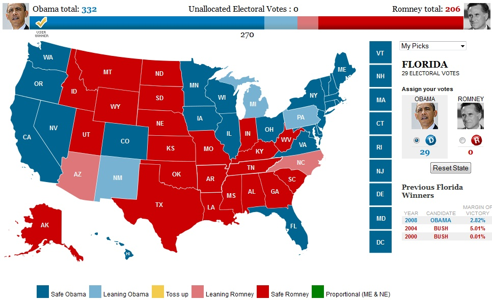 articles latest presidential polls obama leads most swing states romney florida