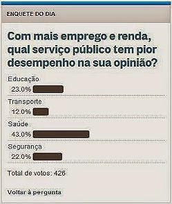 Qual serviço público tem o pior desempenho?