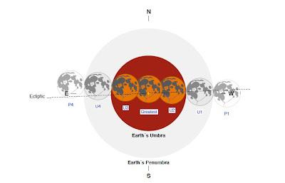 ליקוי ירח 15 יוני 2011 15.5.2011 מאתר NASA