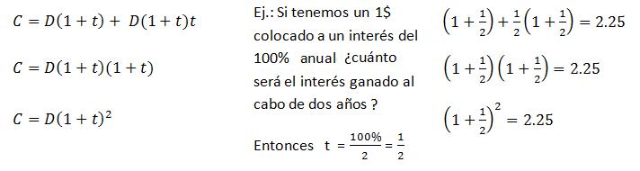 ejemplo del número e de euler tomando en cuenta si re invertimos por segunda vez