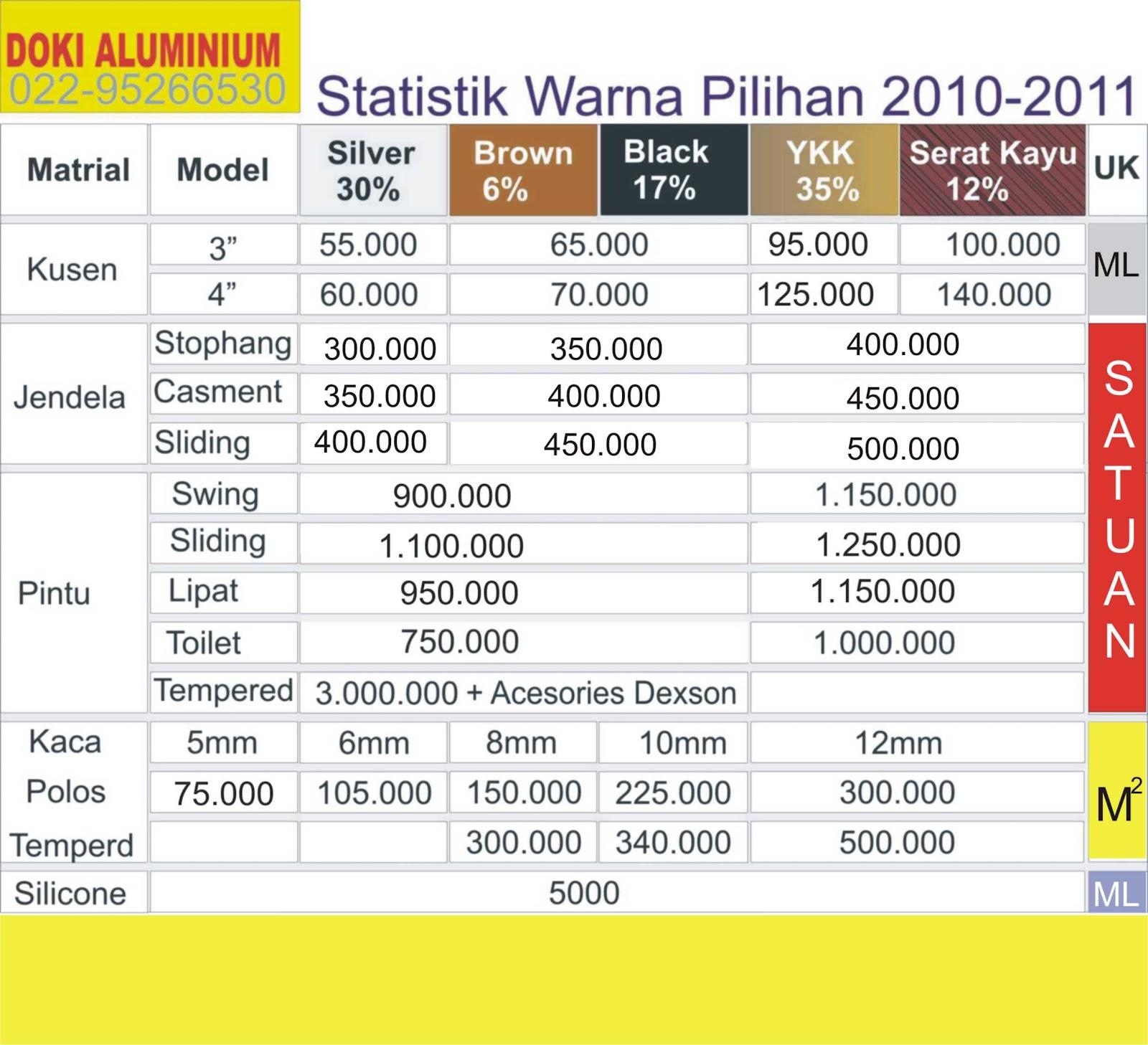 Aluminium KusenPintuJendela 03 26 12