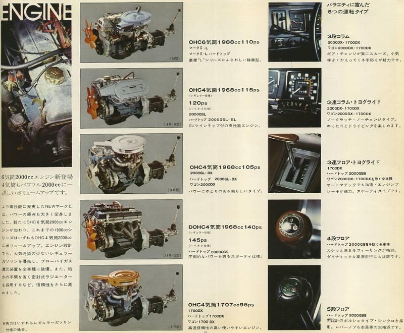 Toyota Corona Mark II, X10, X20, silniki, engines, skrzynia biegów