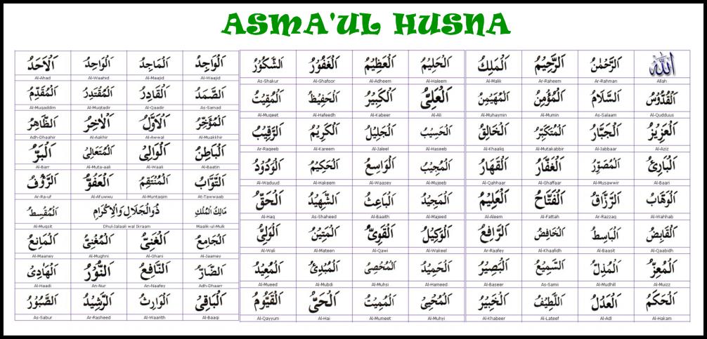 Kumpulan Asmaul Husna Latin Lengkap Dengan Tulisan Arab Dan