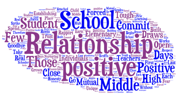 how to build more positive relationships This way, if you need to clarify a past conversation, you can go back to the  meeting notes reflection is a key to building positive relationships.