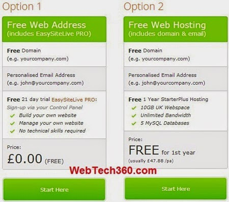 Free hosting and domain name at Easyspace