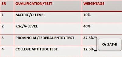 merit criteria of CMH