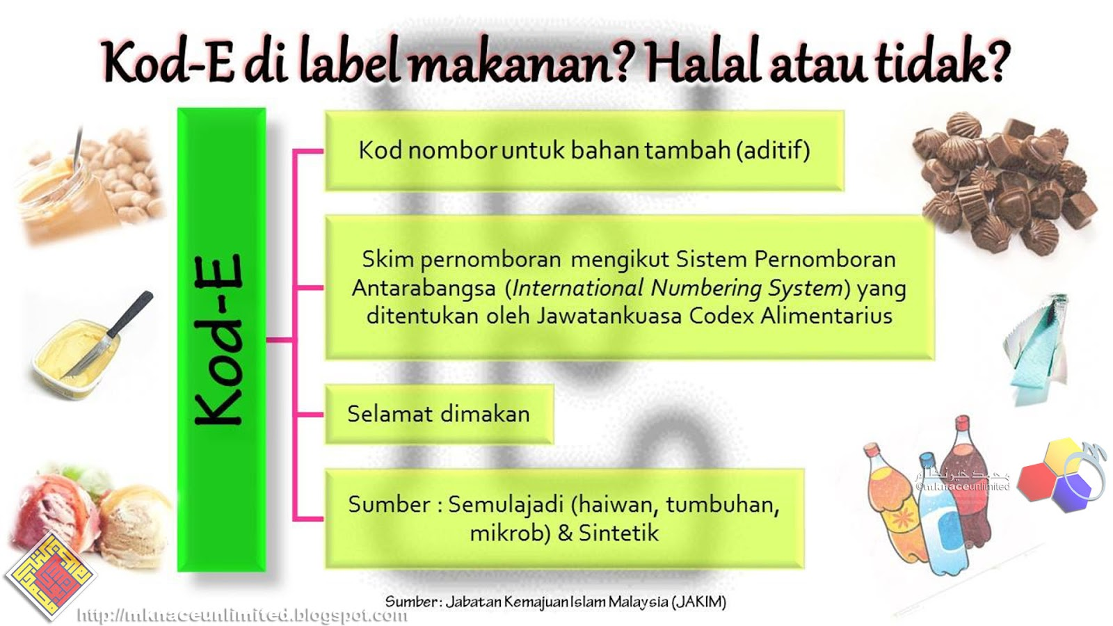 Kod E di label makanan, halal