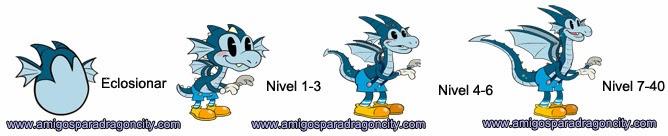 imagen del crecimiento del dragon animacion