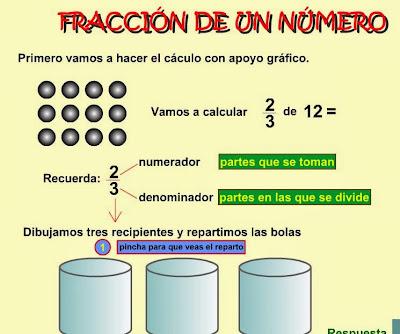 http://www.gobiernodecanarias.org/educacion/3/WebC/eltanque/todo_mate/fracnum/fracnum_p.html