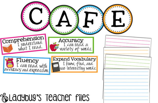 Cafe Reading Menu Printables