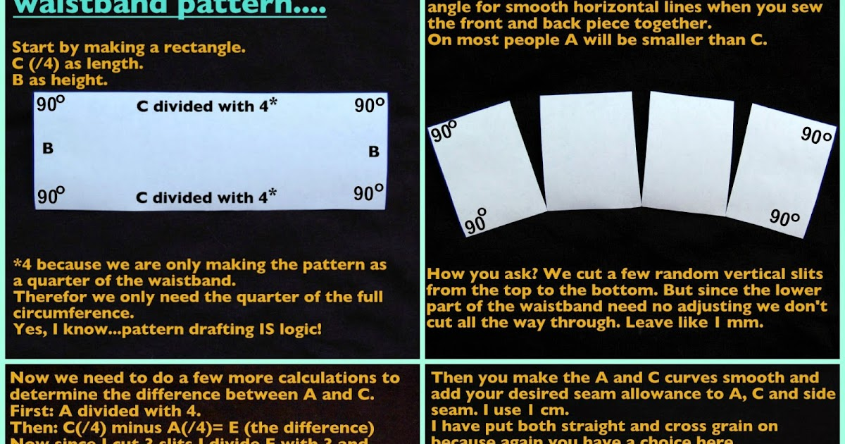 Skirt Week 2013 - How to draft a custom fit skirt pattern with a wide waistband.