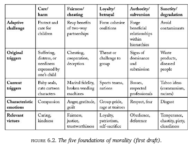 understanding moral understanding It analyzes the emerging interpersonal-moral understanding of conflict in a  friendship friendship is seen as a paradigmatic relationship in which we can  study.