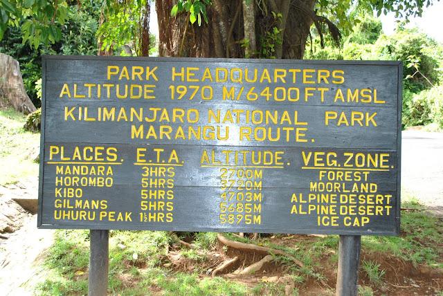Marangu route details - Mount Kilimanjaro Tanzania