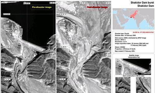 Shakidor Dam Failure Pakistan