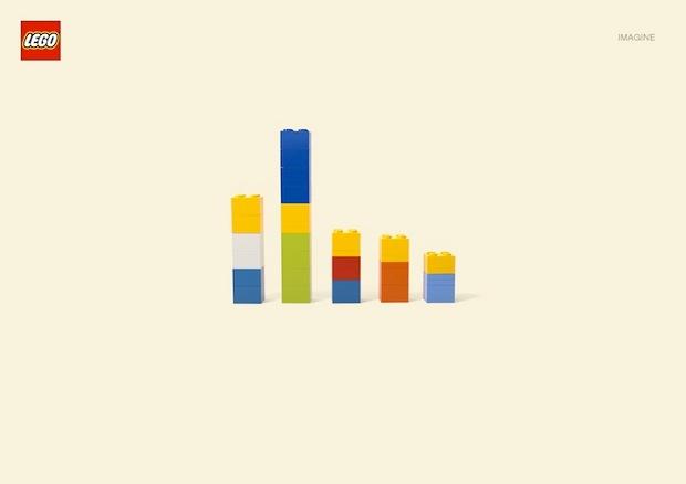 Nueva campaña Lego Jung Von Matt. Los Simpson
