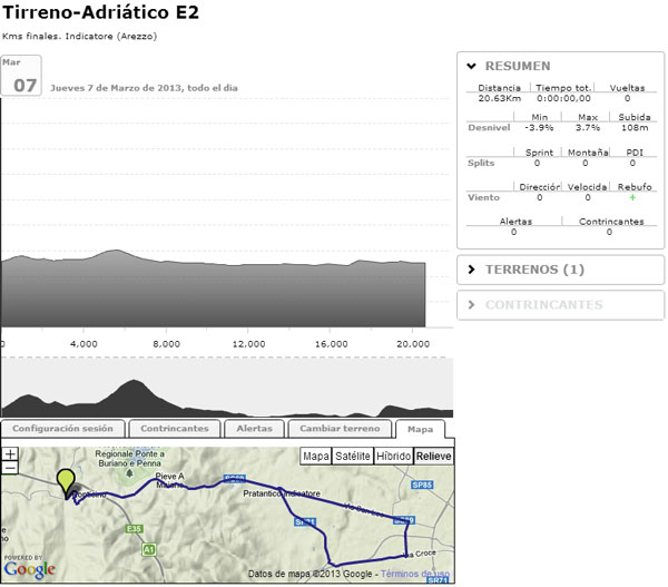 Sesión BKOOL Tirreno - Adriático Stage 2