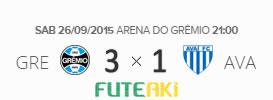 O placar de Grêmio 3x1 Avaí pela 28ª rodada do Brasileirão 2015