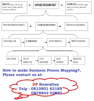https://kingofsolution.wordpress.com/2015/05/21/jasa-konsultan-dokumen-qhse-konsultan-sertifikasi-qhse-jasa-sertifikasi-qhse-qhse-consultant/