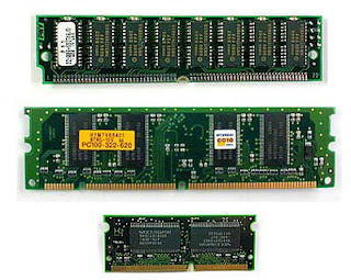 Fungsi RAM dan Jenis-jenis RAM