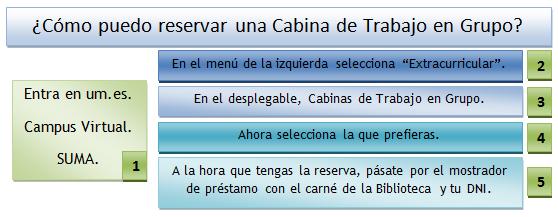 ¿Cómo puedo reservar una Cabina de Trabajo en Grupo - CTG?