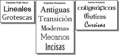 Expresion grafica u i s letra tecnica for Estilos de letras