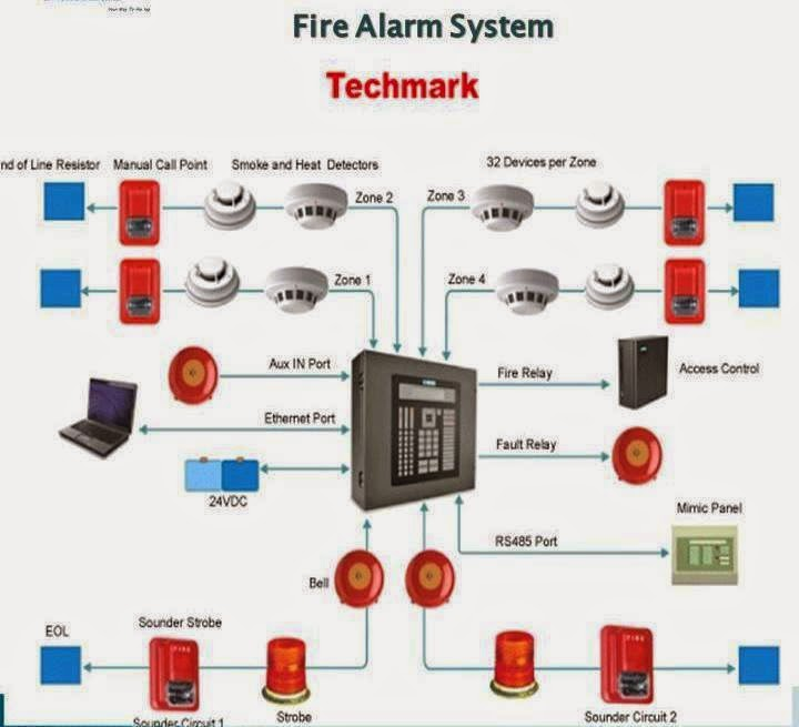 electrical engineering world fire alarm system Wiring Motion Sensor Outdoor Lights