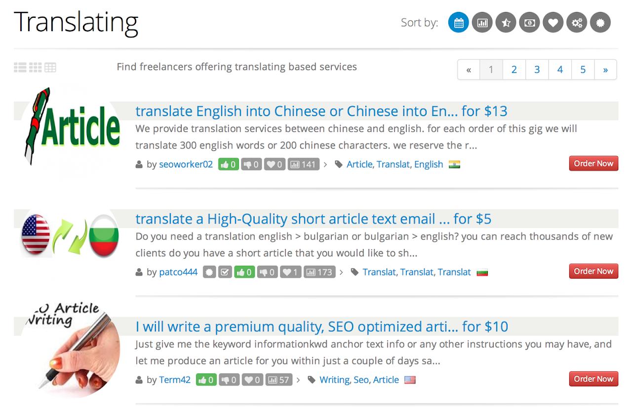 Dove trovare traduttori di articoli online