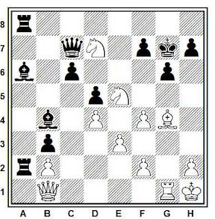 Posición de la partida Dreev - Rozentalis (Vilnius, 1988)