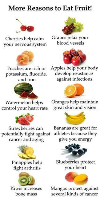 fruit list why are fruits and vegetables healthy