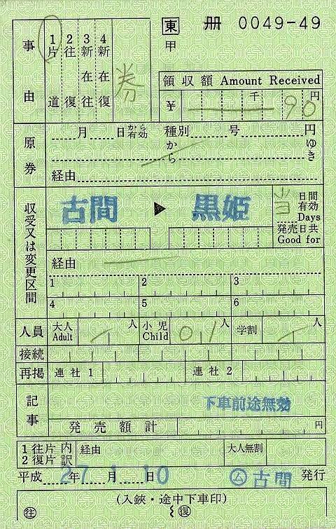 JR東日本 古間駅 出札補充券