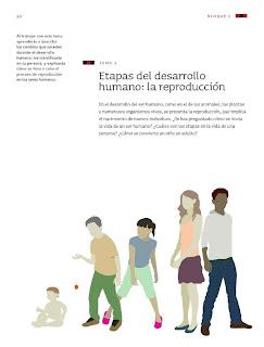 Apoyo Primaria Ciencias Naturales 6to Grado Bloque I Tema 2 Etapas del desarrollo humano: La reproducción