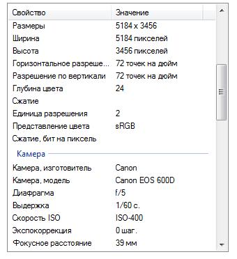 Характеристики снимка Canon EOS 600D
