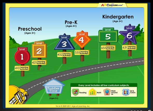 Activities to customize the child s learning through guided learning