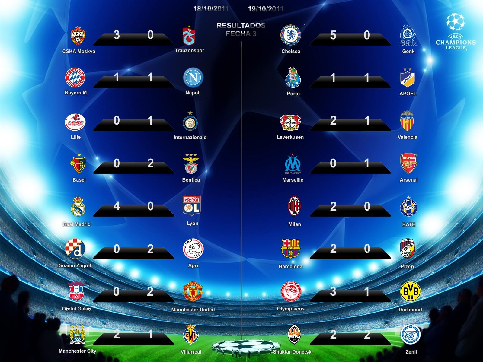 Letras Libres UEFA Champions League 2011 Resultados Fecha 3