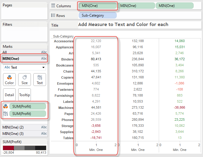 how to add labels in a histogram on tableau