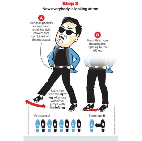 Menari Gangnam Style Simple Step
